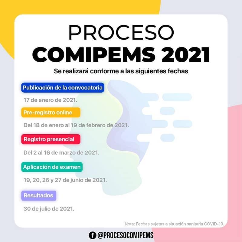 examen simulacro COMIPEMS gratis online